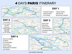 4 days itinerary Paris