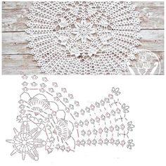 53 mentions J'aime, 1 commentaires – Doily_scheme (@doily_scheme) sur Instagram : « #схемасалфетки #салфеткакрючком #crochetdoily #doily »
