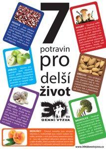 Vychytávky - 30ti denní výzva Coconut Water, Detox, Healthy Lifestyle, Low Carb, Food, Essen, Meals, Healthy Living, Yemek