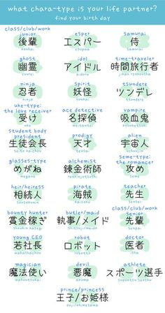 Birthday game Japanese words arghlblargh! This pin brought to you by KickShot Soccer Board Game. For more on KickShot, visit: www.kickshot.org