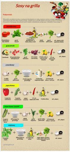 Sosy do grilla Raw Food Recipes, Cooking Recipes, Healthy Recipes, Grill Party, Vegan Kitchen, Polish Recipes, Food Design, Food Hacks, Food Inspiration