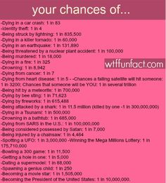 Your chances are...