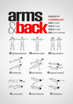 This Darebee workout targets the arms and back for a total upper body strength workout. Fitness Workouts, One Song Workouts, Mini Workouts, Cheer Workouts, Abs Workout Routines, Gym Workout Tips, At Home Workouts, Morning Workouts, Workout Songs