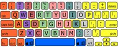 Peter's Online Typing Course - Online Typing Lessons for Everyone!