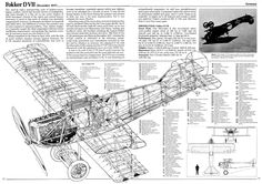 Fokker DVII 1917