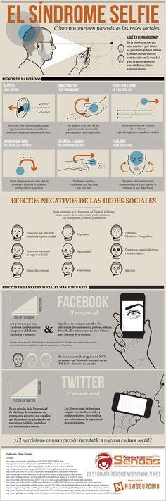 #Infografia #Curiosidades El Síndrome del Selfie. #TAVnews