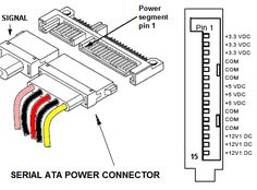 What's the voltages of SATA power cable? - SATA - Components