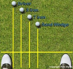 This one is a little closer to the way that I place the ball - Correct Golf Ball Position   Free Online Golf Tips