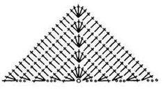 Резултат с изображение за филейная сетка крючком треугольник