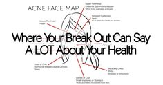 Did you know that where you breakout can reflect deeper health problems in your body? Find out where and what your acne is saying about your body.
