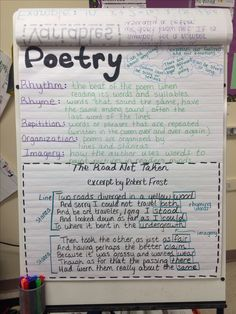 Poetry: Elements of Poetry anchor chart 5th grade RL5