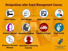 Want To Make Career In Event Management After 12th..? But don't know where to start and what all career opportunities are available..? Still Confused..? Try our FREE career consultation..!! http://timesandtrendsacademy.com/free-consultation/