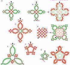 Resultado de imagen para beading patterns