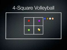 Physical Education Games - 4-Sqaure Volleyball - PhysEd Games channel on you tube has tons of good, simple games like this.