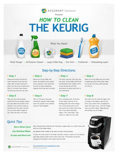 How to clean the Keurig