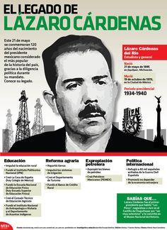 A 120 años del nacimiento del presidente, Lázaro Cárdenas, te mostramos su legado.   #Infographic