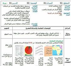 ورقة عمل جغرافيا تلوين الدول العربية في قارة آسيا Jpg Montessori Geography Geography Words