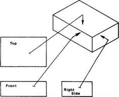 Isometric Orthographic Drawings Worksheet
