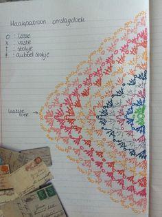 Enjoy my enjoyz: Gehaakte sjaal met patroon - janusje Poncho Crochet, Crochet Diy, Crochet Shawls And Wraps, Crochet Motifs, Crochet Diagram, Crochet Chart, Love Crochet, Crochet Granny, Crochet Gifts