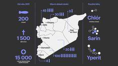 Útok u Damašku, při kterém 7. dubna použila dle Západu syrská armáda zakázané chemické zbraně, vyostřil mezinárodní napětí a znamenal další zlomový bod vleklé války. Nejedná se ale zdaleka o první takový incident. Kde a jak často chemické zbraně v Sýrii zabíjely? A kolik můžou mít obětí? Odpovídá infografika dne, kterou INFO.CZ k tématu připravilo. Map, Location Map, Maps