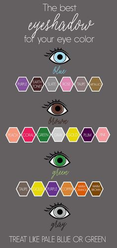 Makeup & Hair Ideas: Best Eyeshadow Colors for Your Eye Colors on www.girllovesglam