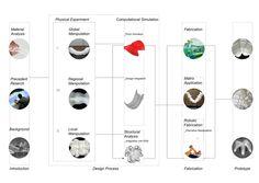 #000_SpacerFabricArchitiecture_ diagram
