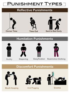 stickdom:   Basic punishment ideas that are not spanking! You can of course use these in combo or stand alone.