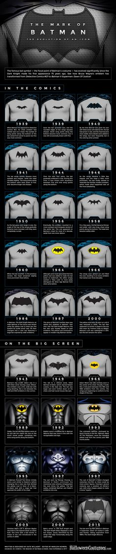 The Evolution Of Batmans Suit: The Bat Symbol  | via Makeuseof