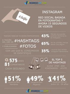 Instagram en una Infografía