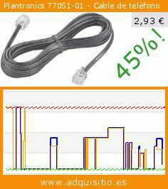 Plantronics 77051-01 - Cable de teléfono (Ordenadores personales). Baja 45%! Precio actual 2,93 €, el precio anterior fue de 5,34 €. https://www.adquisitio.es/plantronics/77051-01-cable-telef%C3%B3nico