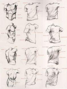 Física de la ropa.
