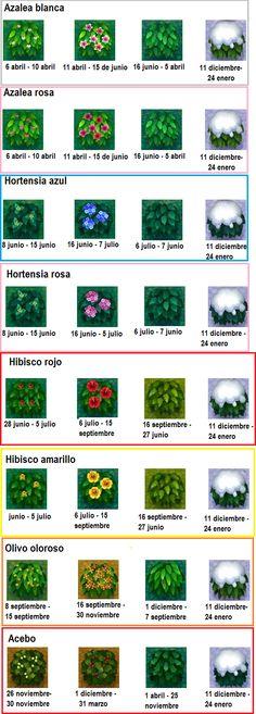 guia arbustos animal crossing new leaf - Buscar con Google