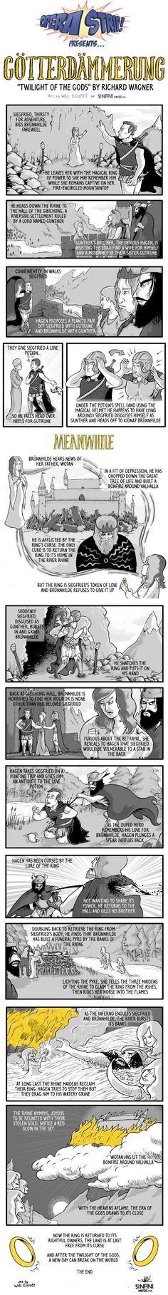 Ring Cycle 4: Götterdämmerung (Twilight of the Gods) An Opera by Richard Wagner. Opera Comic Strip Art by William Elliott