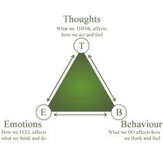 Sports Psychology for Gymnastics – GymnasticsWisdom