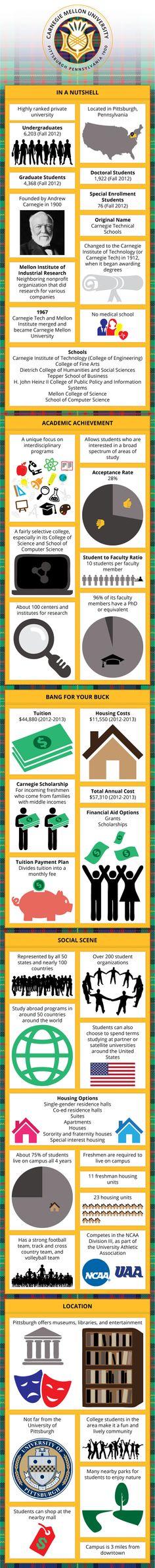 Carnegie Mellon University CMU Infographic I'm thinking for graduate school? World University, University Logo, Career Counseling, Education College, Us Universities, Colleges, Engineering Programs, Continuing Education, Higher Education