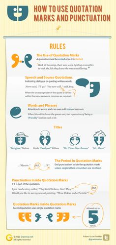 5 Awesome Infographics on English Language ~ Educational Technology and Mobile Learning How to use quotation marks and punctuation Grammar Tips, Grammar And Punctuation, Teaching Grammar, Teaching Writing, Teaching English, Learn English, Writing Tips, Grammar Rules, School