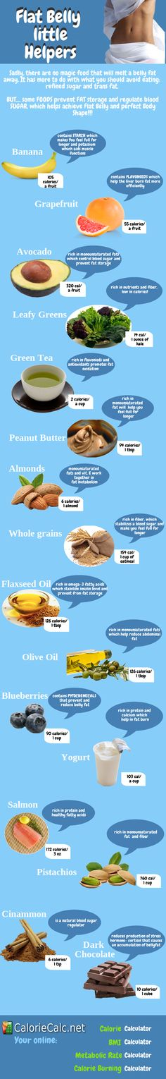 Some food prevent fat storage and regulate blood sugar, which helps achieve Flat Belly and perfect Body Shape