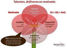 Van talent naar competent. Zet je talenten in voor een succesvolle loopbaan. Ontdek je talent via loopbaancoaching en/of een TalentenMotivatieAnalyse via Keizer & Co, communicatie en coaching.