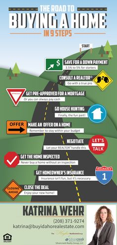 9 Steps to buying your next home! Where are you at in the process? Let's get started today! I love helping clients find their dream home! Eagle Idaho Real Estate