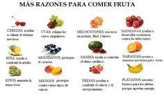@entulínea mantiene un firme compromiso con el #adelgazamiento #saludable por ello te recomendamos consumir un mínimo de 2 raciones de #fruta al día. Ven a conocer @entulínea #Alcorcon C/Fuenlabrada,32 y #adelgaza para siempre.
