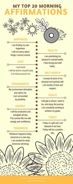 monday motivation positive thoughts 20 Favourite Morning Affirmations Words of affirmation for positive thoughts. Inspiration and affirmations for motivation, positive thinking, weight loss and money Affirmations Positives, Daily Affirmations, Miracle Morning Affirmations, Healing Affirmations, Positive Affirmations For Anxiety, Motivational Affirmations, Affirmations Confidence, Affirmations For Happiness, Self Esteem Affirmations