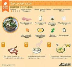 рецепты в инфографике: 79 тис. зображень знайдено в Яндекс.Зображеннях