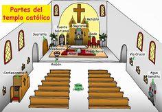 La iglesia o templo católico:   La iglesia es un lugar que está construido especialmente para que nos podamos reunir todos juntos ...