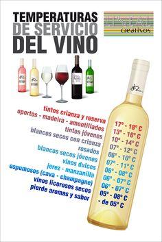 ¡Que pena!. Este vino podría estar mejor a una temperatura adecuada Esta expresión suele ser utilizada por aquellos que entienden un poco de vinos, o al menos, aquellos que saben que, a una temperatura adecuada, se pueden apreciar mucho más los matices de un vino y disfrutar más de él. Y tan importante es la …