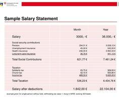 Salario sueldo Alemania impuestos al trabajo