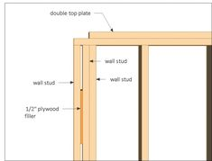 Easy Wood Shed - Clarifying Practical Advice For Garden Shed Plan - Bored Munkey 10x12 Shed, 10x10 Shed Plans, Lean To Shed Plans, Free Shed Plans, Shed Building Plans, Building Ideas, Diy Storage Shed Plans, Outdoor Storage Sheds, Outdoor Sheds