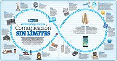 Comunicación sin límtes