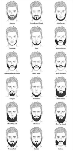 Different Beard Styles For Men