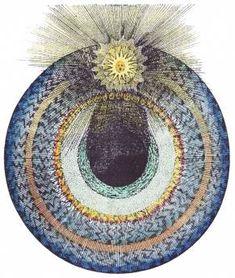 Engraving 3 From Fludd Utriusque Cosmi Historia Tom I 1617 / Sacred Geometry <3