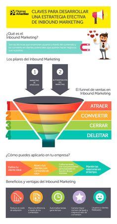Claves para desarrollar una estrategia efectiva de inbound marketing. Infografía en español. #CommunityManager